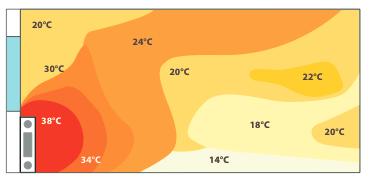 Schéma de la diffusion de la chaleur avec un radiateur